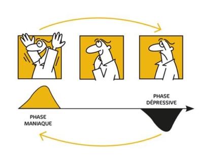 Les capteurs d'un smartphone peuvent détecter un trouble bipolaire chez une personne et anticiper ses changements d'humeur.